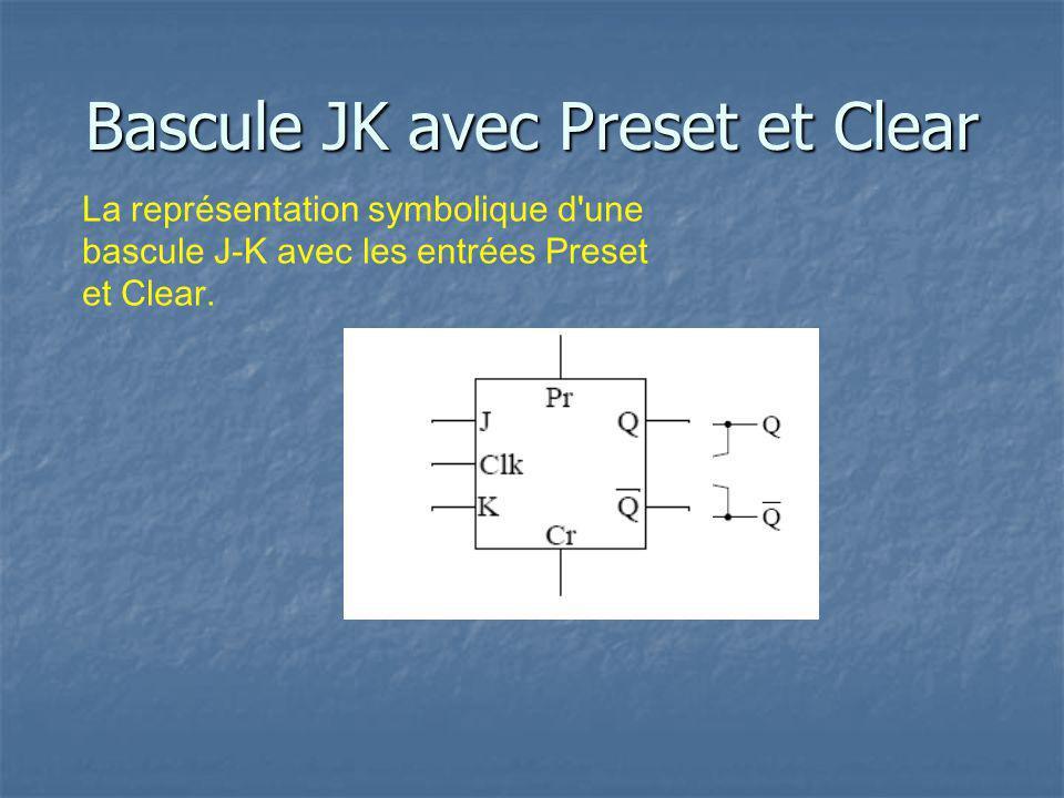 Bascule JK avec Preset et Clear