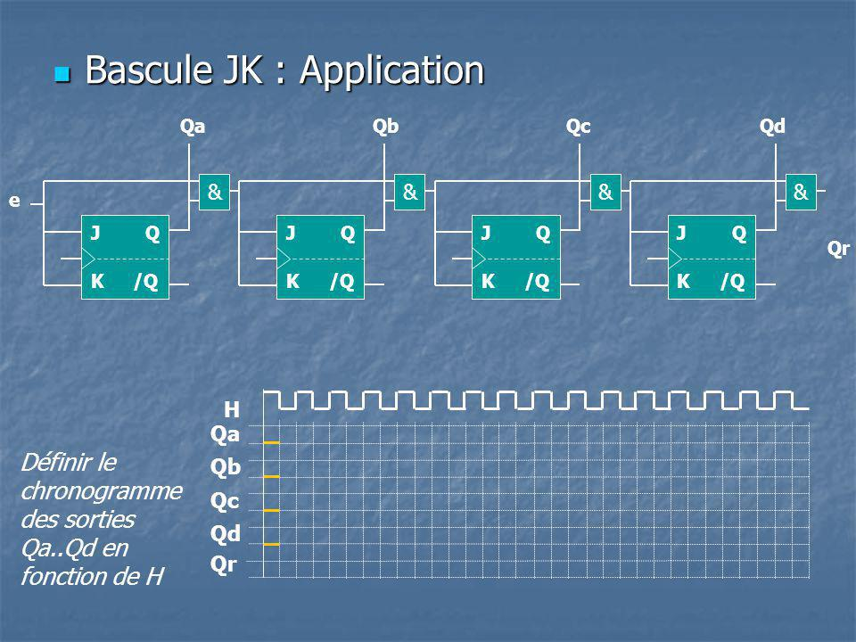 Bascule JK : Application