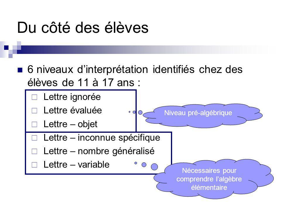 Du côté des élèves 6 niveaux d'interprétation identifiés chez des élèves de 11 à 17 ans : Lettre ignorée.