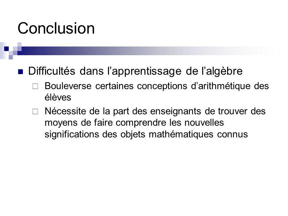 Conclusion Difficultés dans l'apprentissage de l'algèbre