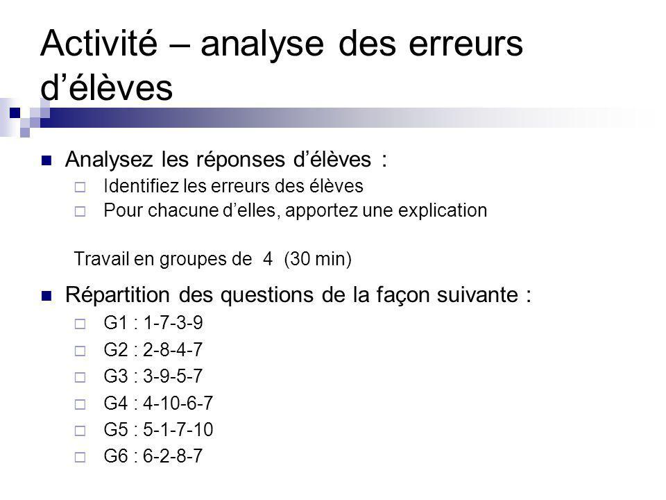 Activité – analyse des erreurs d'élèves