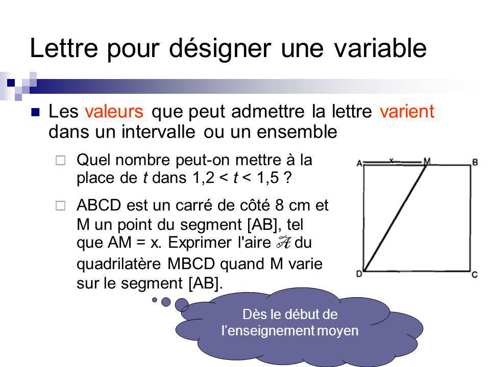 Lettre pour désigner une variable