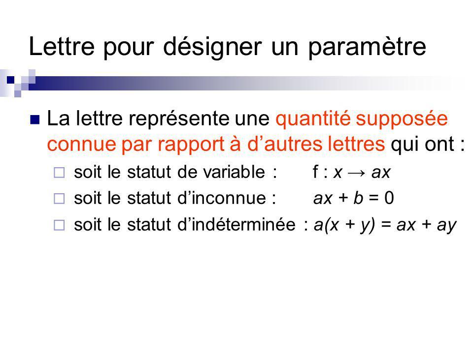 Lettre pour désigner un paramètre