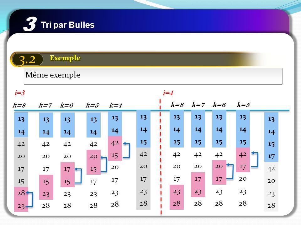 3 3.2 Tri par Bulles Même exemple Exemple i=3 i=4 k=8 k=7 k=6 k=5 k=4