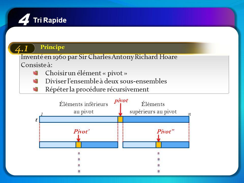 4 4.1 Tri Rapide Inventé en 1960 par Sir Charles Antony Richard Hoare