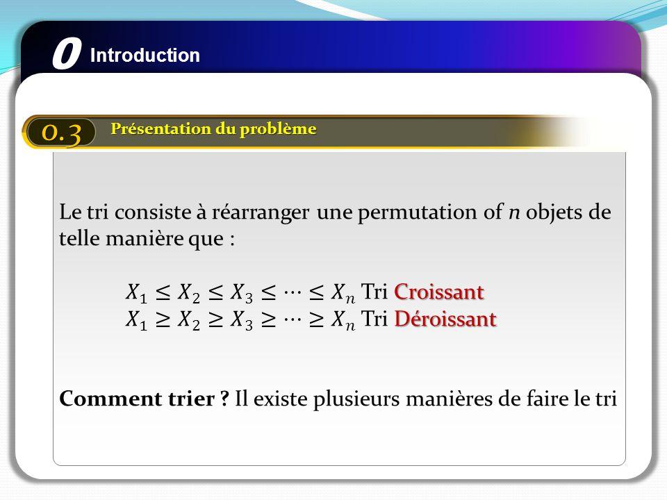 Introduction 0.3. Présentation du problème. Le tri consiste à réarranger une permutation of n objets de telle manière que :