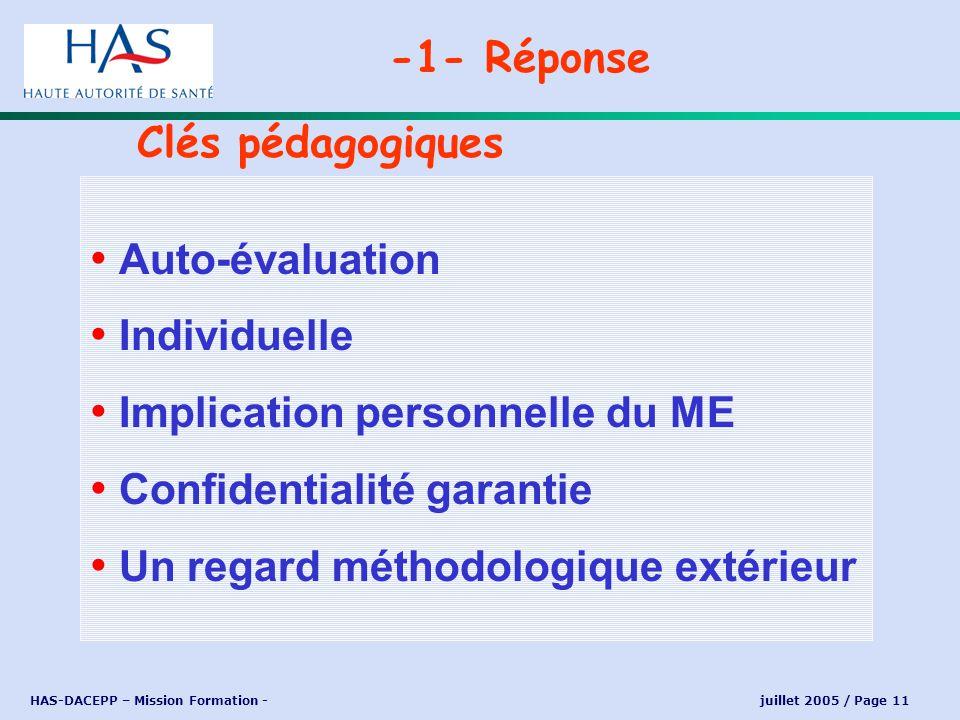 -1- Réponse Clés pédagogiques. Auto-évaluation. Individuelle. Implication personnelle du ME. Confidentialité garantie.