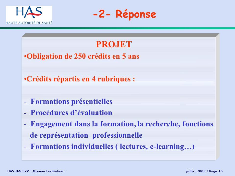 -2- Réponse Obligation de 250 crédits en 5 ans