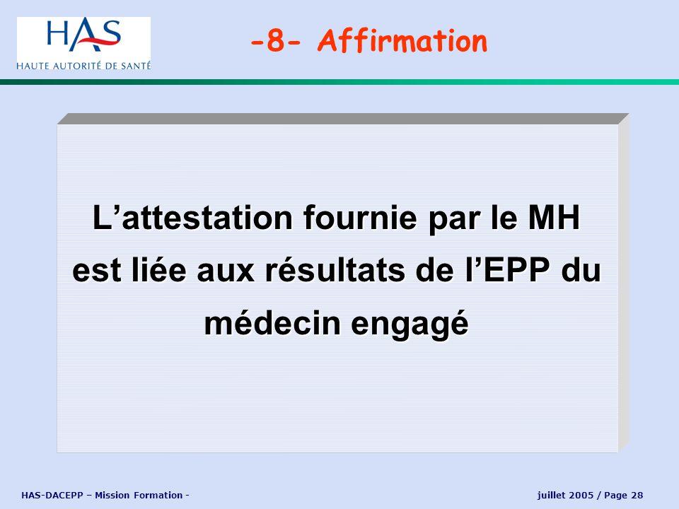 -8- Affirmation L'attestation fournie par le MH est liée aux résultats de l'EPP du médecin engagé