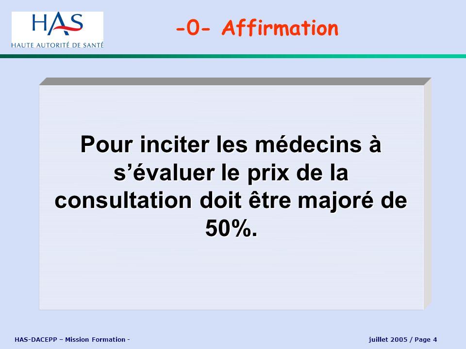-0- Affirmation Pour inciter les médecins à s'évaluer le prix de la consultation doit être majoré de 50%.