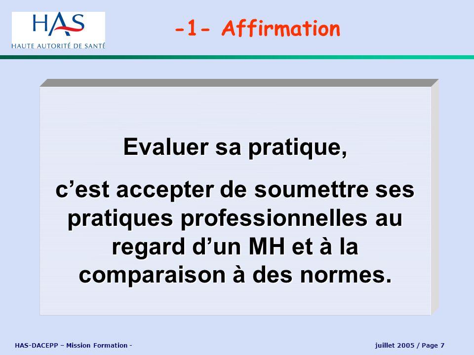 -1- Affirmation Evaluer sa pratique, c'est accepter de soumettre ses pratiques professionnelles au regard d'un MH et à la comparaison à des normes.