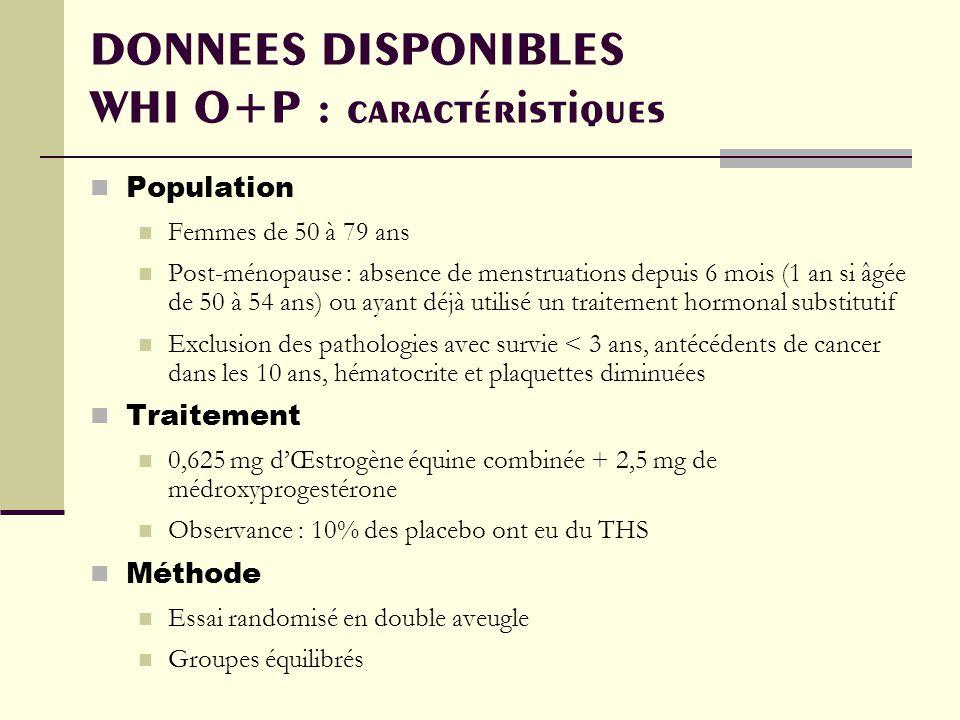 DONNEES DISPONIBLES WHI O+P : caractéristiques