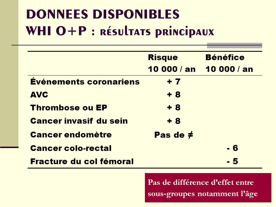 DONNEES DISPONIBLES WHI O+P : résultats principaux