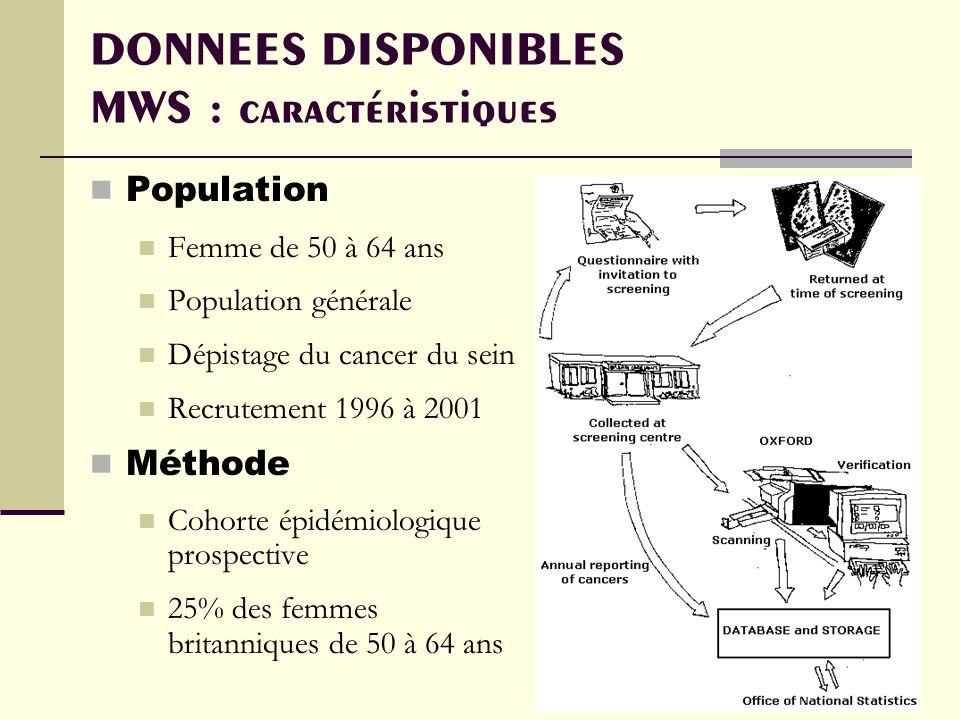 DONNEES DISPONIBLES MWS : caractéristiques