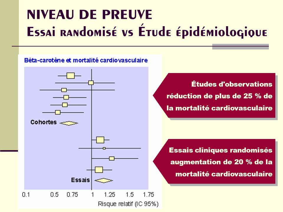 NIVEAU DE PREUVE Essai randomisé vs Étude épidémiologique