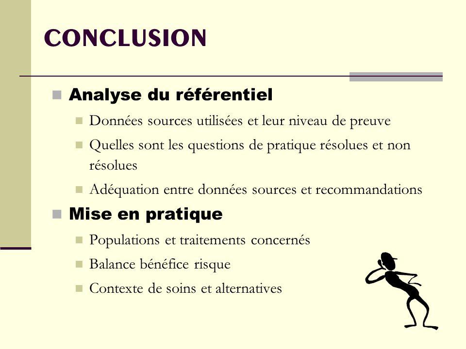 CONCLUSION Analyse du référentiel Mise en pratique