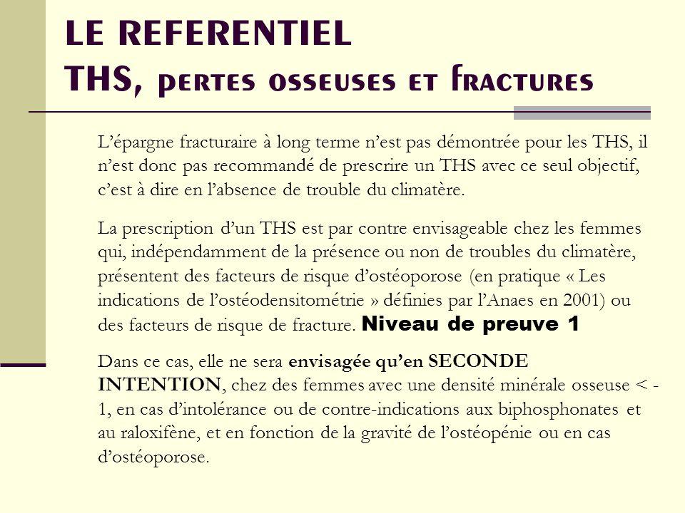 LE REFERENTIEL THS, pertes osseuses et fractures