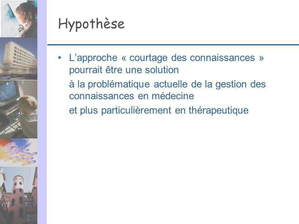Hypothèse L'approche « courtage des connaissances » pourrait être une solution.
