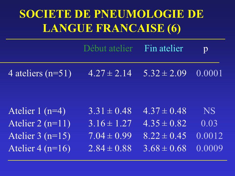 SOCIETE DE PNEUMOLOGIE DE LANGUE FRANCAISE (6)