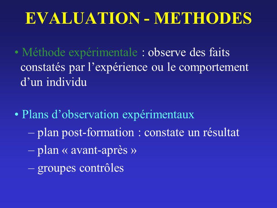 EVALUATION - METHODES Méthode expérimentale : observe des faits constatés par l'expérience ou le comportement d'un individu.