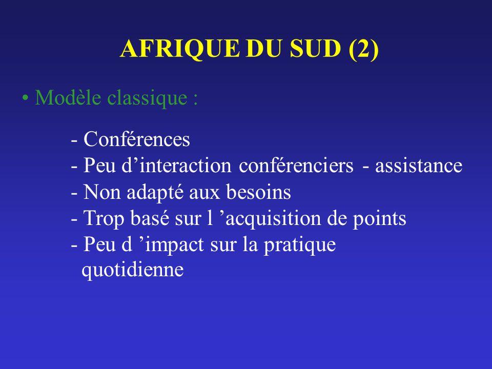 AFRIQUE DU SUD (2) Modèle classique : - Conférences