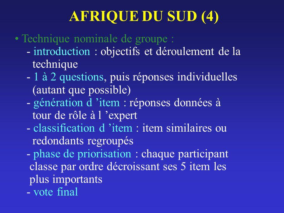 AFRIQUE DU SUD (4)