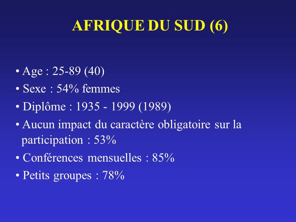 AFRIQUE DU SUD (6) Age : 25-89 (40) Sexe : 54% femmes