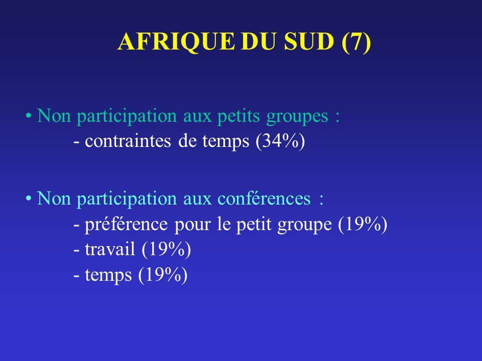 AFRIQUE DU SUD (7) Non participation aux petits groupes : - contraintes de temps (34%)