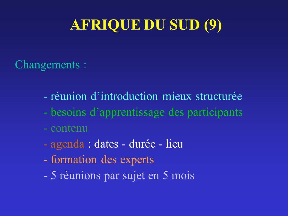 AFRIQUE DU SUD (9) Changements :