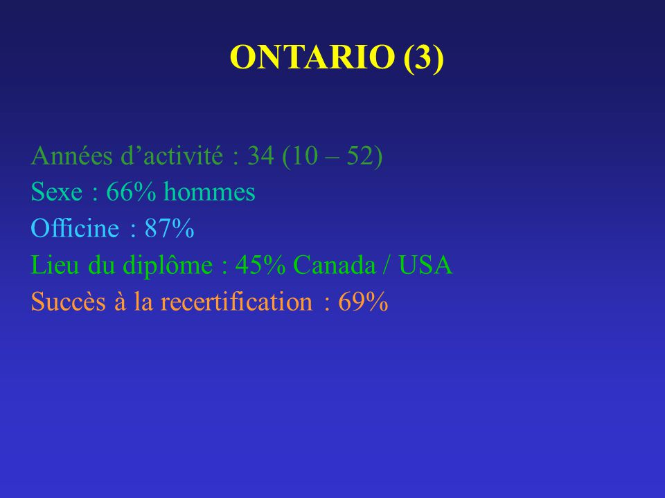 ONTARIO (3) Années d'activité : 34 (10 – 52) Sexe : 66% hommes