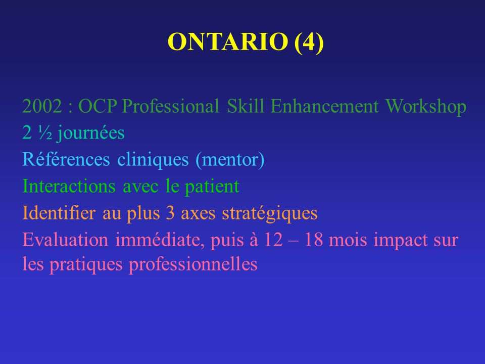 ONTARIO (4) 2002 : OCP Professional Skill Enhancement Workshop