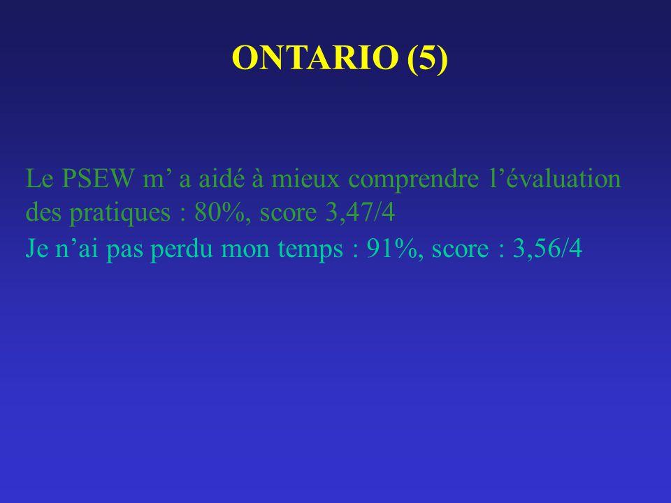 ONTARIO (5) Le PSEW m' a aidé à mieux comprendre l'évaluation des pratiques : 80%, score 3,47/4.