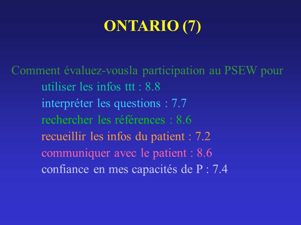 ONTARIO (7) Comment évaluez-vousla participation au PSEW pour