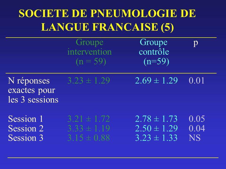 SOCIETE DE PNEUMOLOGIE DE LANGUE FRANCAISE (5)