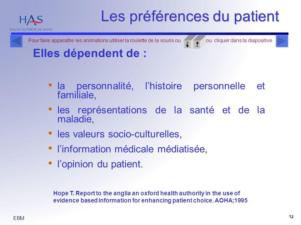 Les préférences du patient