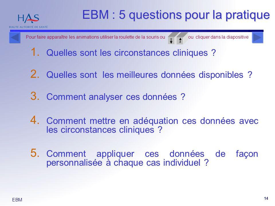 EBM : 5 questions pour la pratique