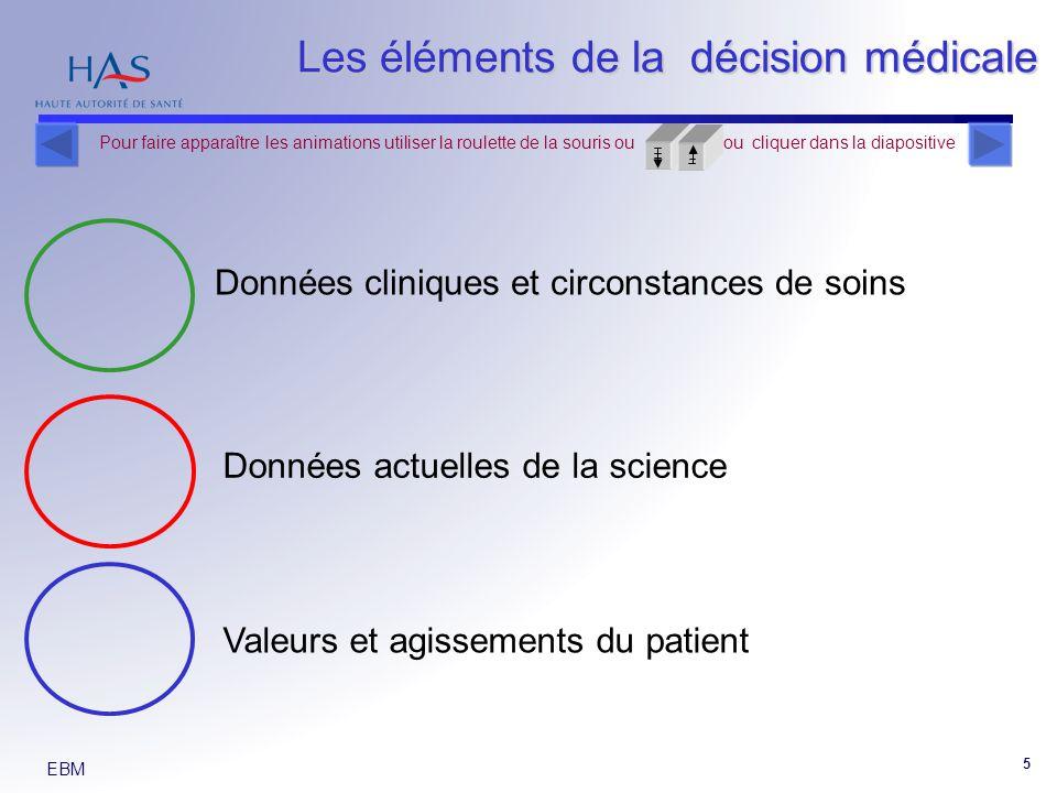 Les éléments de la décision médicale
