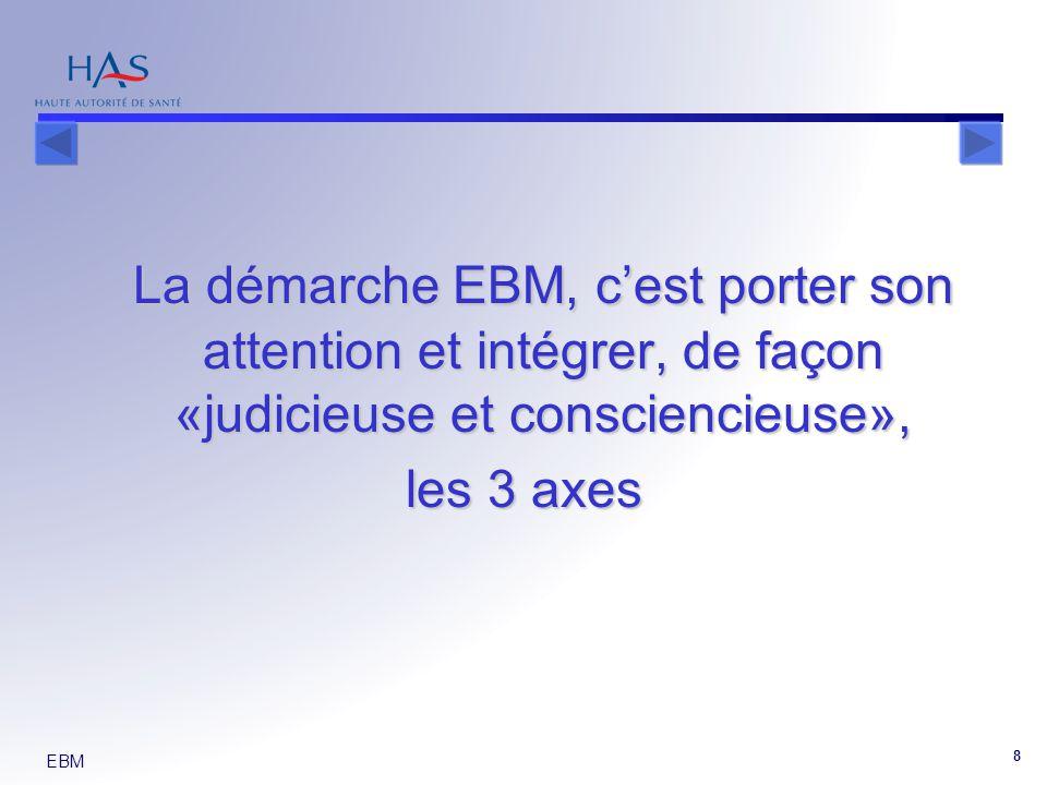 La démarche EBM, c'est porter son attention et intégrer, de façon «judicieuse et consciencieuse»,