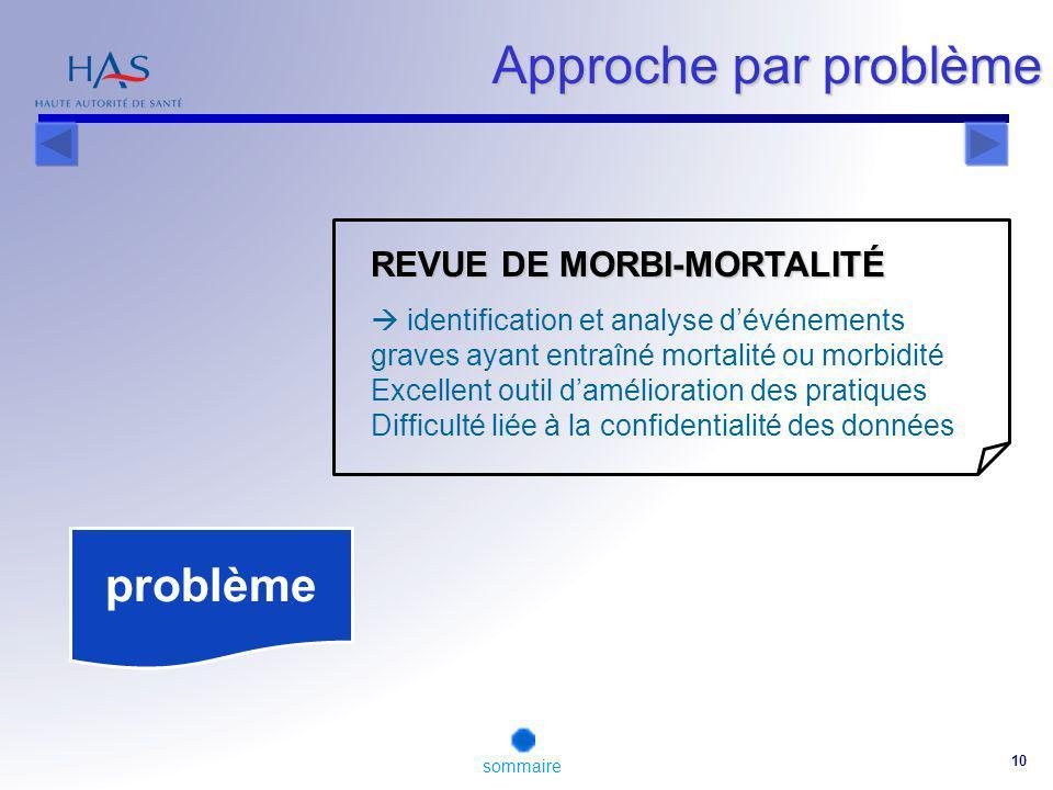 Approche par problème problème REVUE DE MORBI-MORTALITÉ