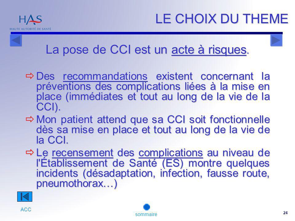 La pose de CCI est un acte à risques.