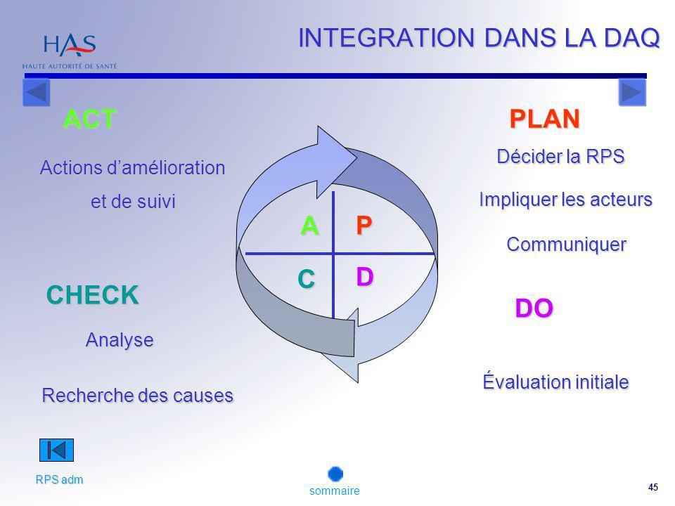 INTEGRATION DANS LA DAQ
