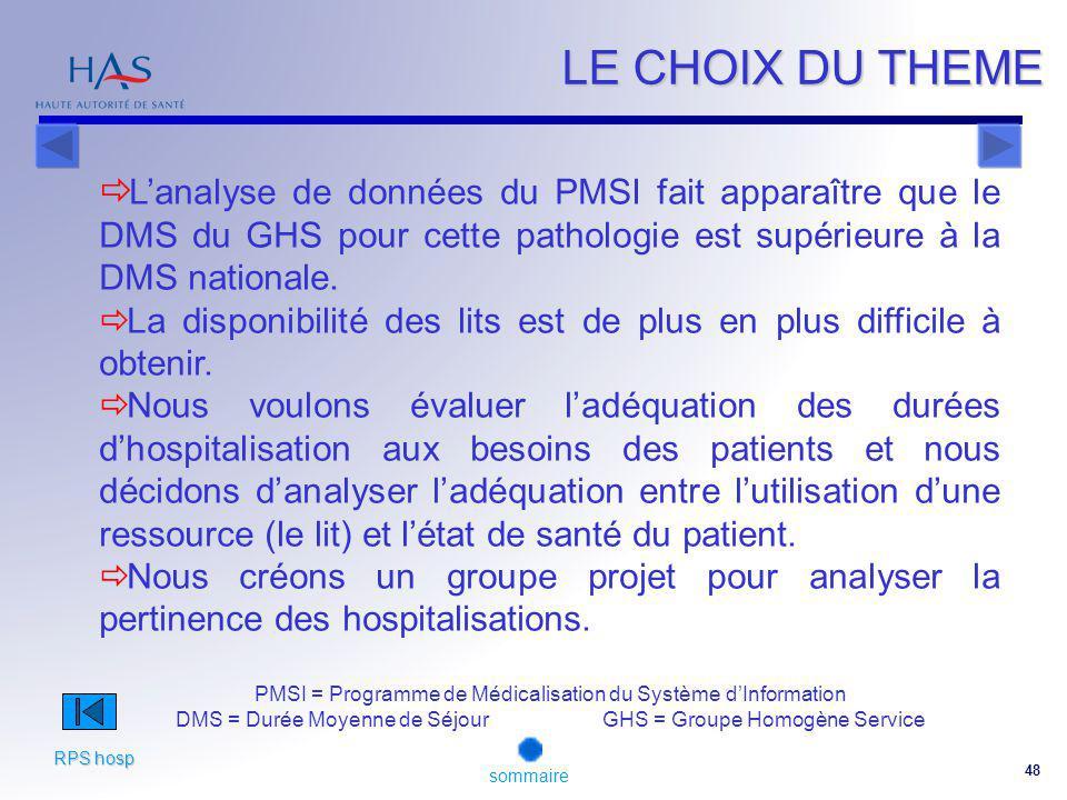 LE CHOIX DU THEME L'analyse de données du PMSI fait apparaître que le DMS du GHS pour cette pathologie est supérieure à la DMS nationale.