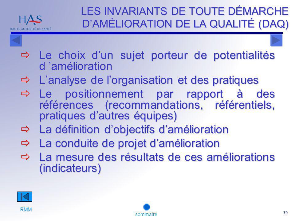 LES INVARIANTS DE TOUTE DÉMARCHE D'AMÉLIORATION DE LA QUALITÉ (DAQ)
