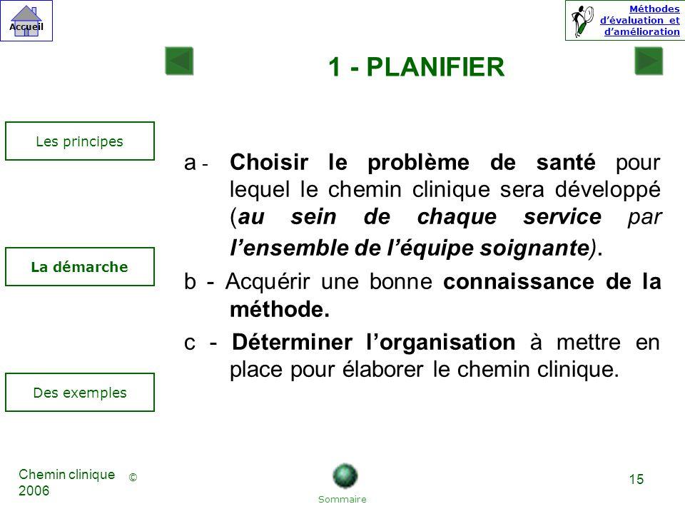 1 - PLANIFIER