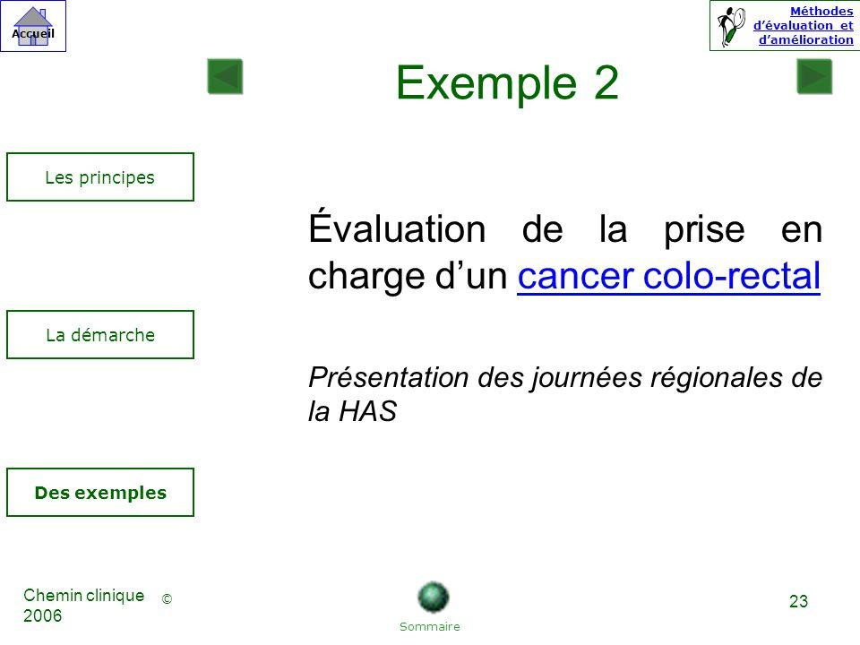 Exemple 2 Évaluation de la prise en charge d'un cancer colo-rectal