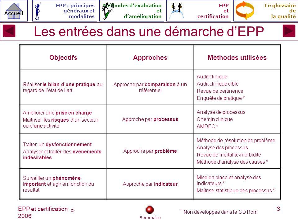 Les entrées dans une démarche d'EPP