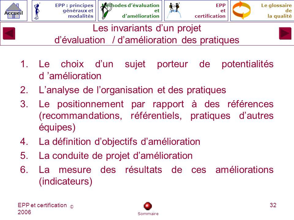 Les invariants d'un projet d'évaluation / d'amélioration des pratiques