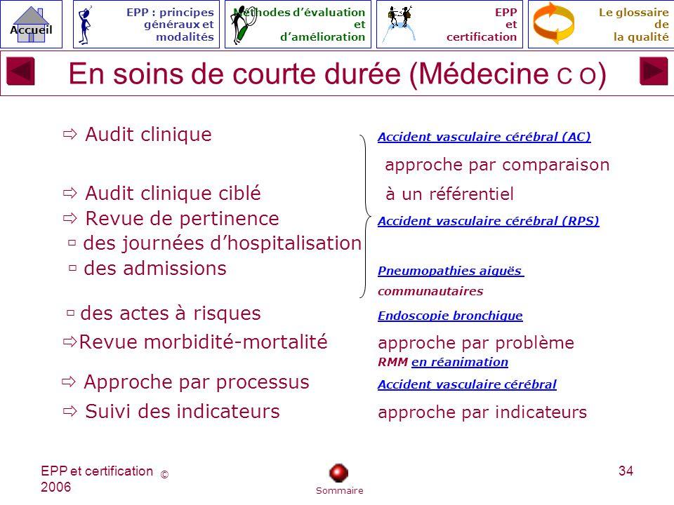En soins de courte durée (Médecine C O)