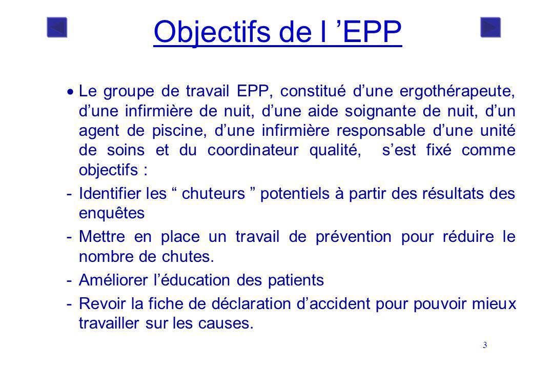 Objectifs de l 'EPP
