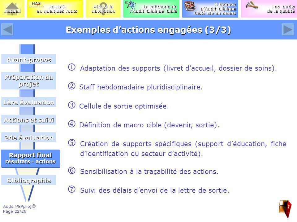 Exemples d'actions engagées (3/3)